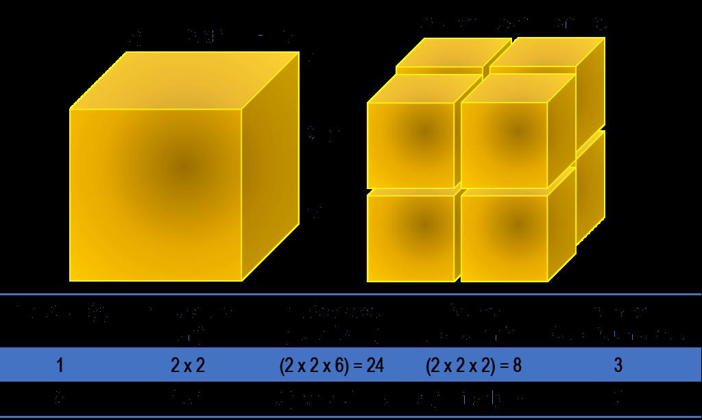Figure 1 - nano webpage